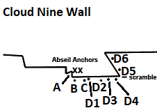 Cloud Nine Wall.png