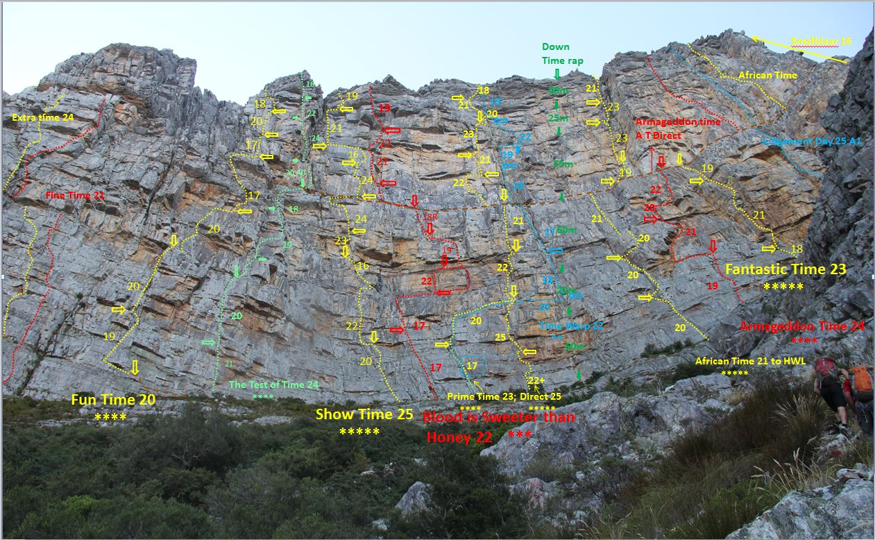Yellowwood main wall routes with Test of Time.JPG