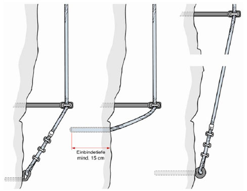 RECOMMENDATION FOR THE CONSTRUCTION OF KLETTERSTEIGS (ALSO KNOWN AS VIA FERRATE) AND WIRE CABLE BELAY SYSTEMS