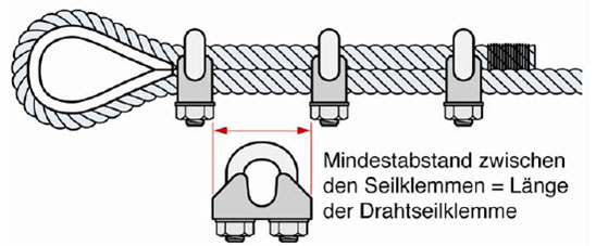Recommendation for the construction of the klettersteigs (also know Via Ferrate) and wire cable belay systems