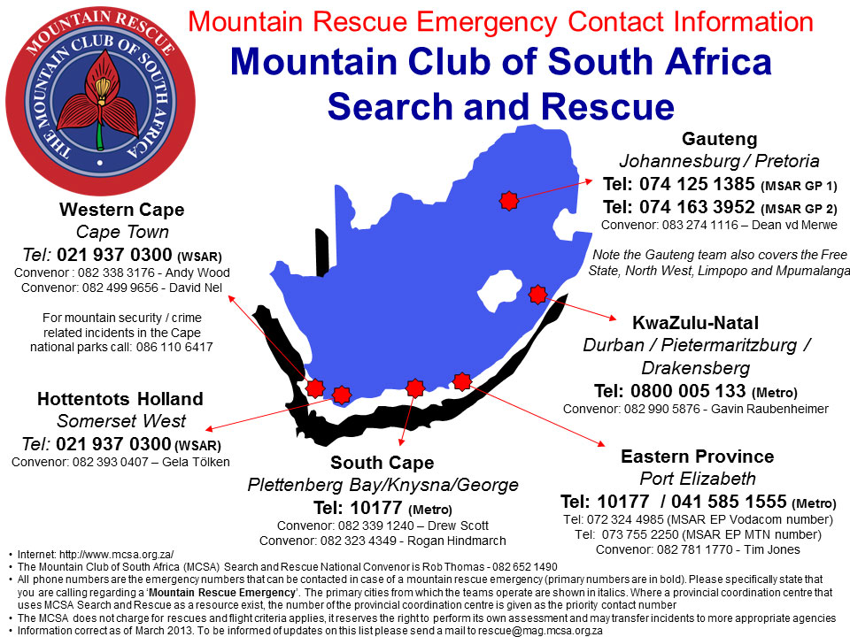 Search and Rescue telephone numbers