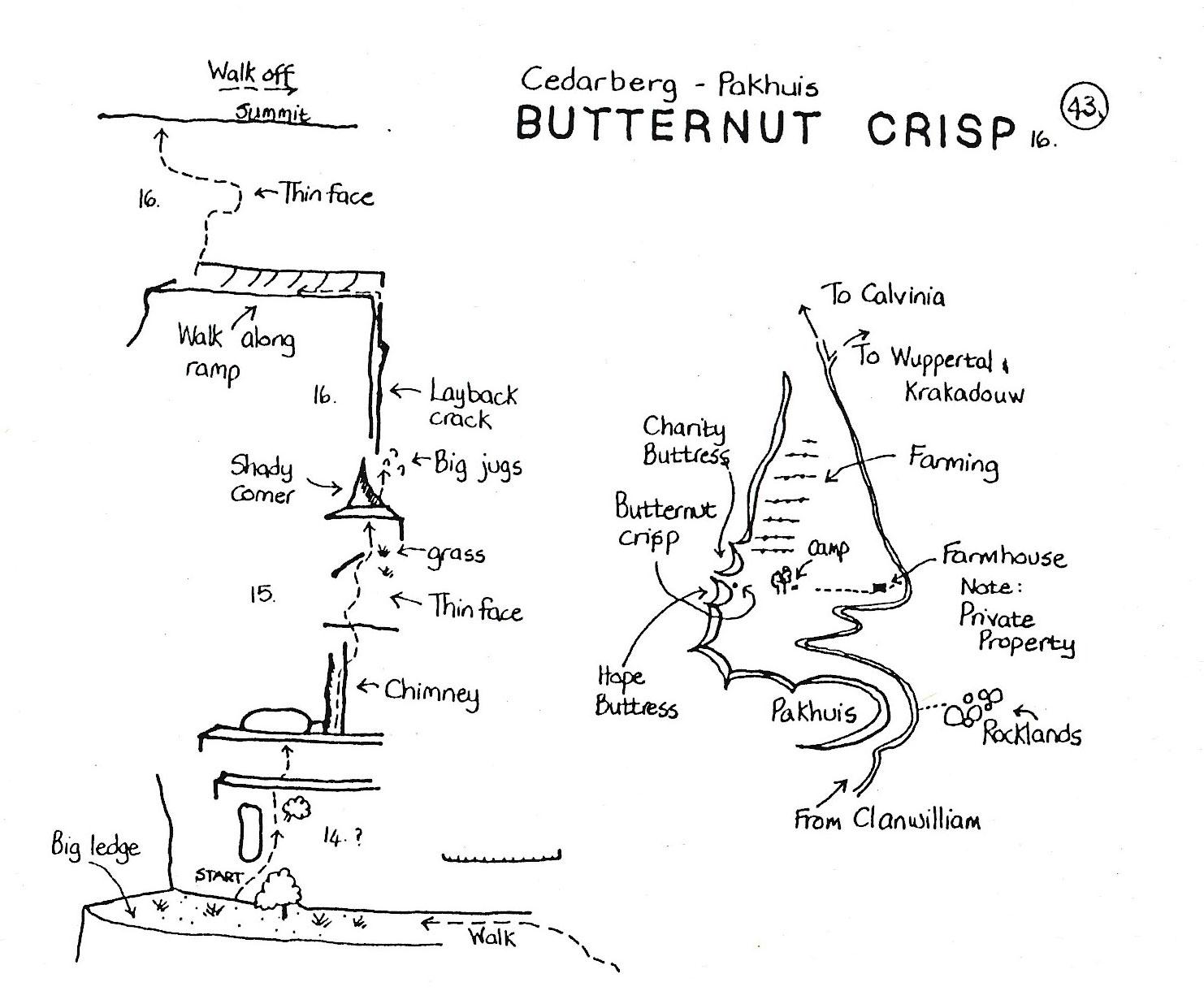 Butterfinger Crisp RD