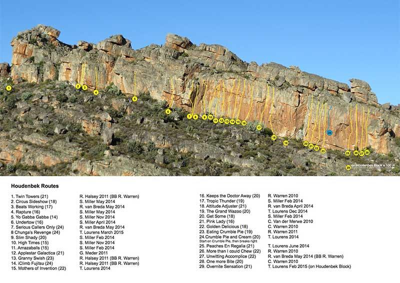 Houdenbek Sport Climbing