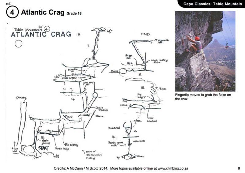 Atlantic Crag Grade 18
